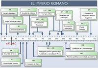 external image ImperioRomanoPeque.jpg