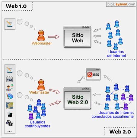 external image web1.jpg